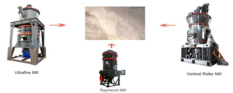 Type Of Silica Mill
