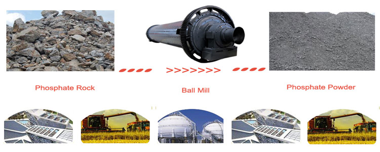 Ball Mill For Phosphate Rock Grinding