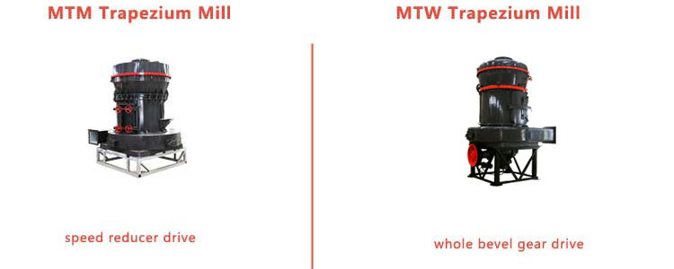 Difference Between MTM And MTW Mill